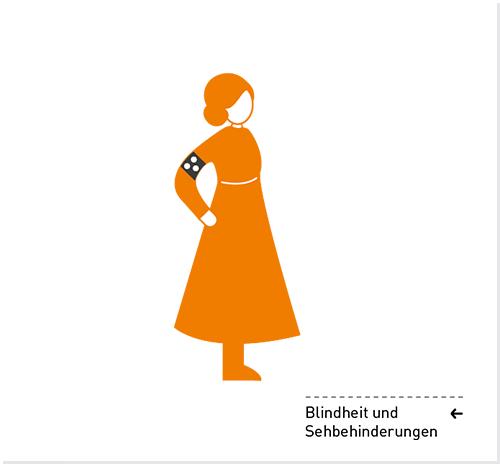 Piktogramme: Schwerbehinderung am Arbeitsplatz. Betriebsrat B. Braun Melsungen AG