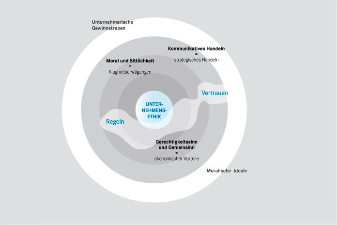 Corporate Design, Unternehmensberatung, IWUF^